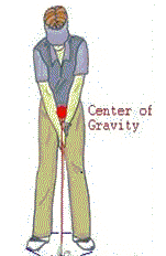 center of gravity golf